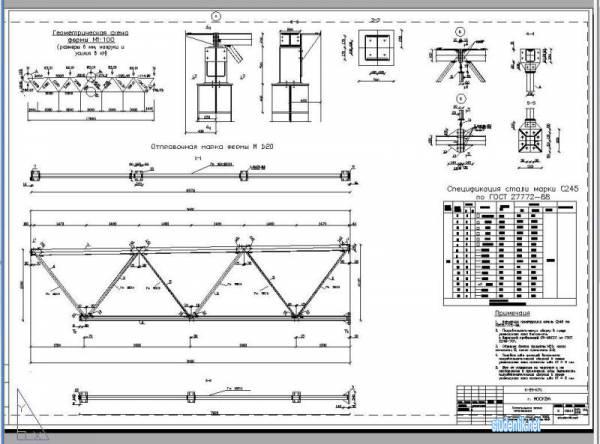Металлические конструкции, включая сварку. Курсовой проект №2 «Стропильная ферма промышленного здания»