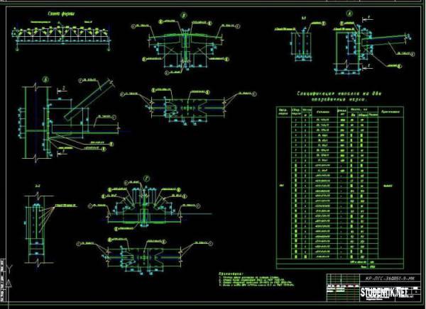 Пояснительная записка к курсовому проекту Металлические конструкции, включая сварку. «Стропильная ферма»