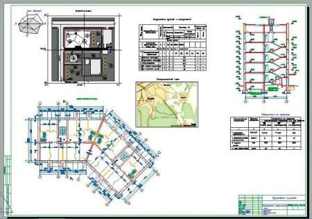 Проектирование показателей инженерной подготовки строительной площадки