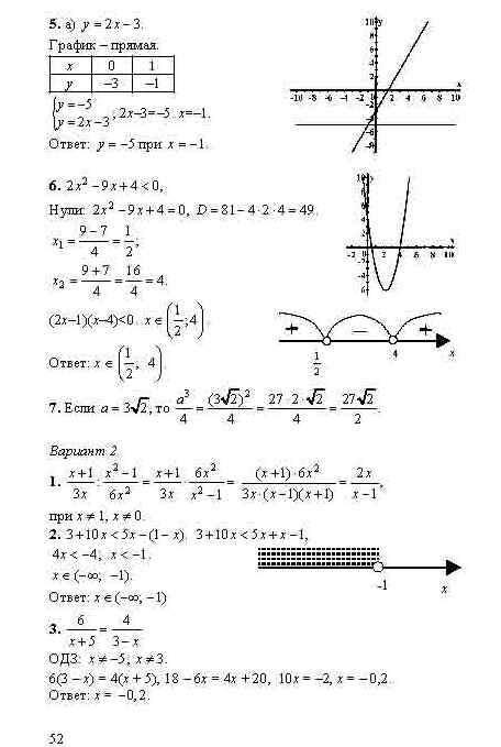 гдз алгебра 9 класс сборник заданий для проведения письменного экзамена
