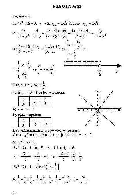 гдз для сборника заданий по алгебре кузнецова