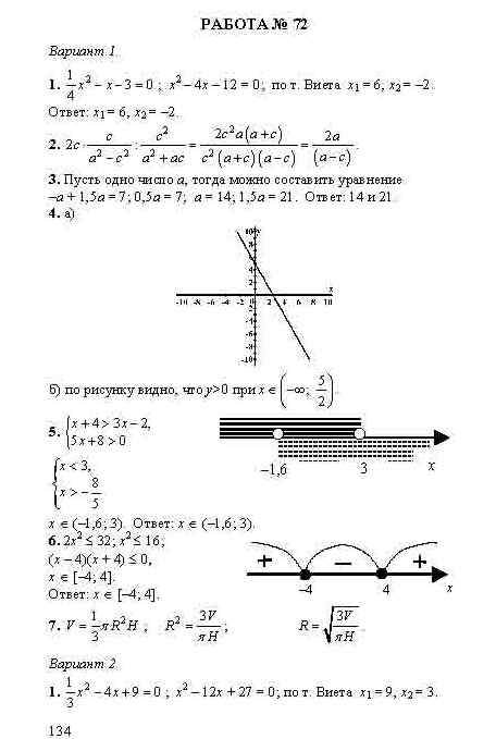 Класса по для кузнецова 9 решебник и алгебре бунимович гдз